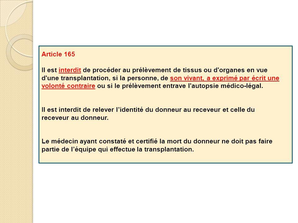 Article 165 Il est interdit de procéder au prélèvement de tissus ou d'organes en vue d'une transplantation, si la personne, de son vivant, a exprimé p