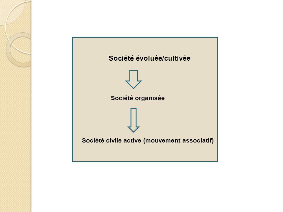 Société organisée Société évoluée/cultivée Société civile active (mouvement associatif)