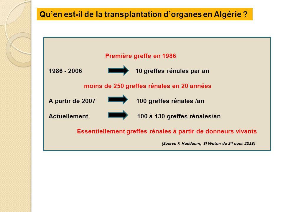 Qu'en est-il de la transplantation d'organes en Algérie ? Première greffe en 1986 1986 - 2006 10 greffes rénales par an moins de 250 greffes rénales e