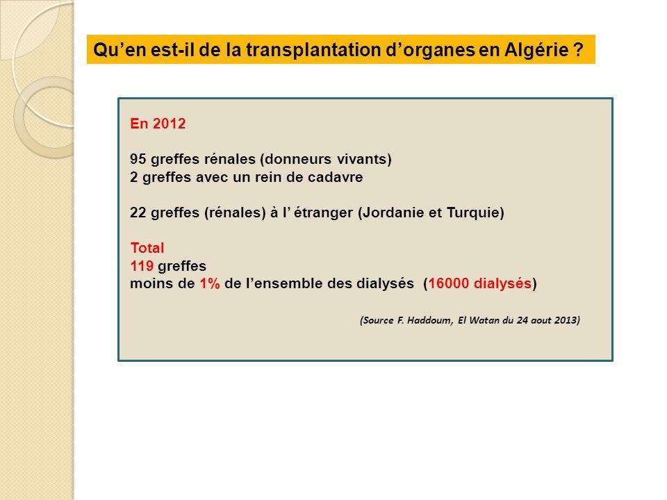 En 2012 95 greffes rénales (donneurs vivants) 2 greffes avec un rein de cadavre 22 greffes (rénales) à l' étranger (Jordanie et Turquie) Total 119 gre