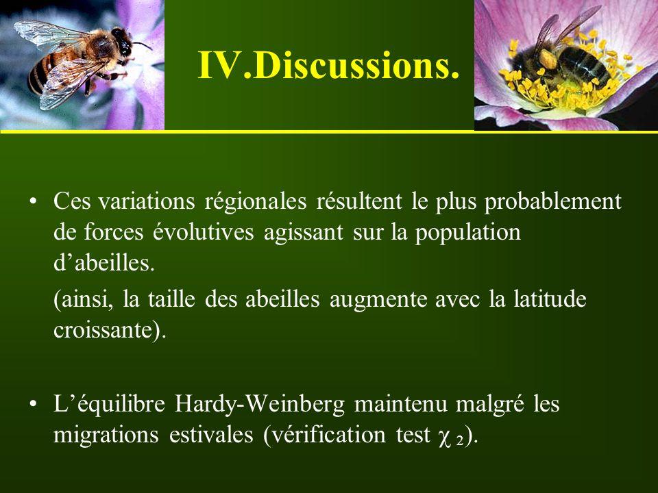IV.Discussions. Ces variations régionales résultent le plus probablement de forces évolutives agissant sur la population d'abeilles. (ainsi, la taille