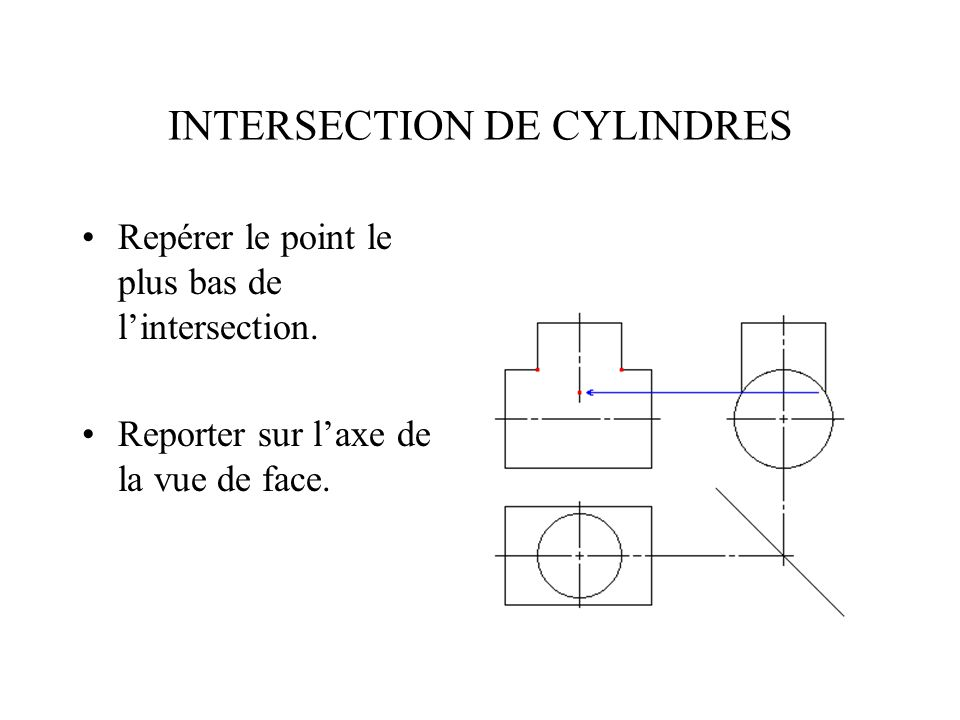 INTERSECTION DE CYLINDRES Repérer le point le plus bas de l'intersection. Reporter sur l'axe de la vue de face.