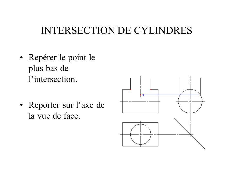 INTERSECTION DE CYLINDRES Choisir un point sur l'intersection.