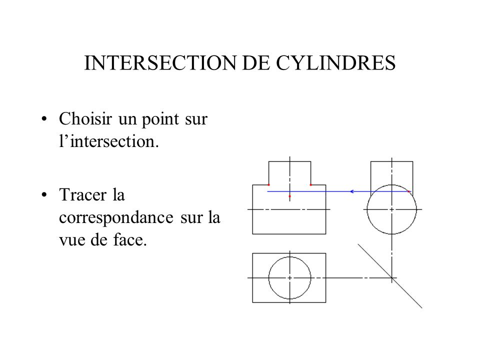 INTERSECTION DE CYLINDRES Choisir un point sur l'intersection. Tracer la correspondance sur la vue de face.