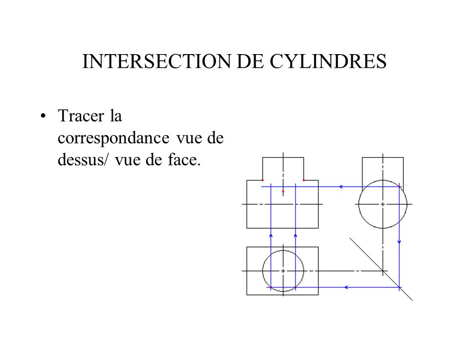 INTERSECTION DE CYLINDRES Tracer la correspondance vue de dessus/ vue de face.