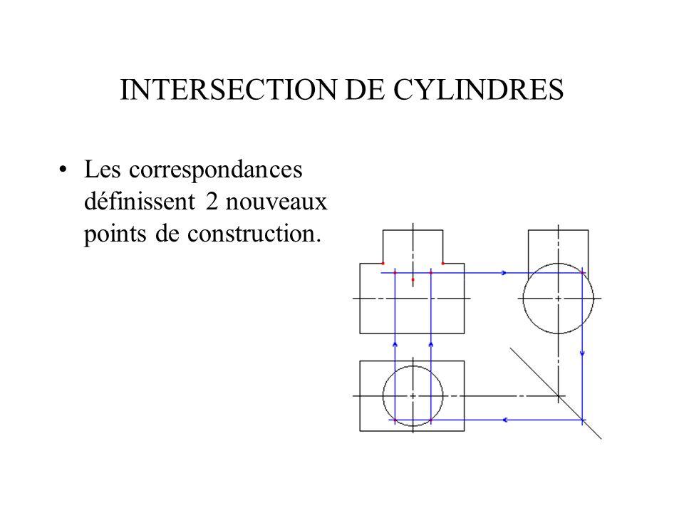 INTERSECTION DE CYLINDRES Les correspondances définissent 2 nouveaux points de construction.