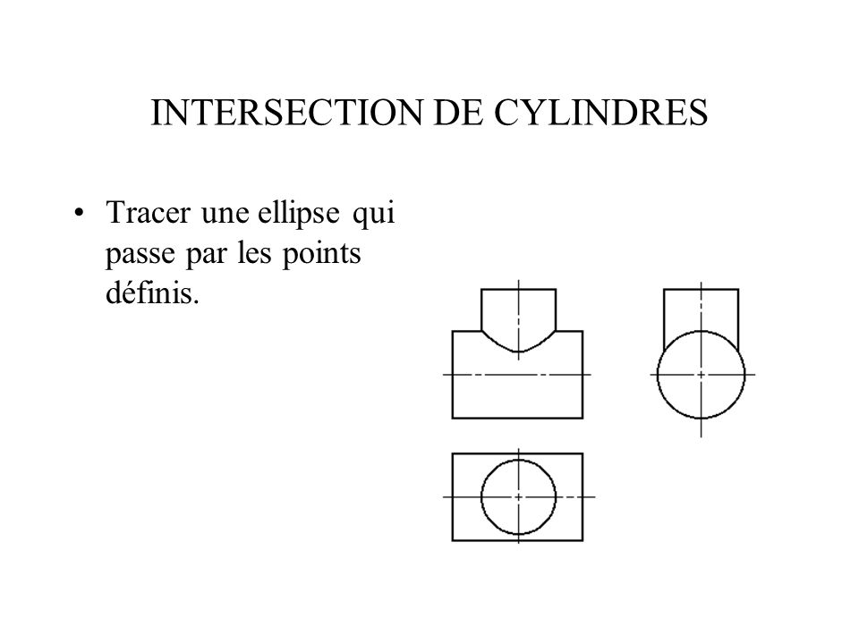 INTERSECTION DE CYLINDRES Tracer une ellipse qui passe par les points définis.