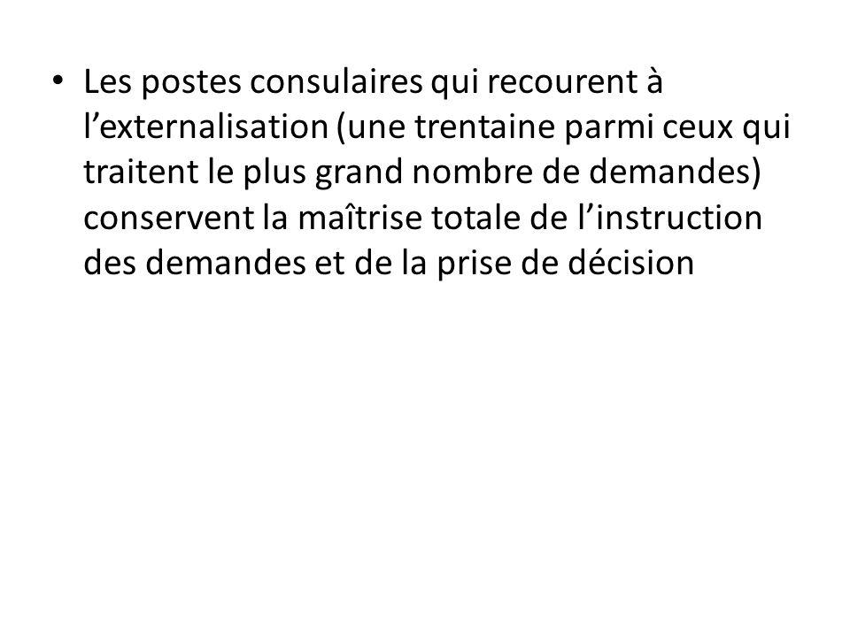 Les postes consulaires qui recourent à l'externalisation (une trentaine parmi ceux qui traitent le plus grand nombre de demandes) conservent la maîtrise totale de l'instruction des demandes et de la prise de décision