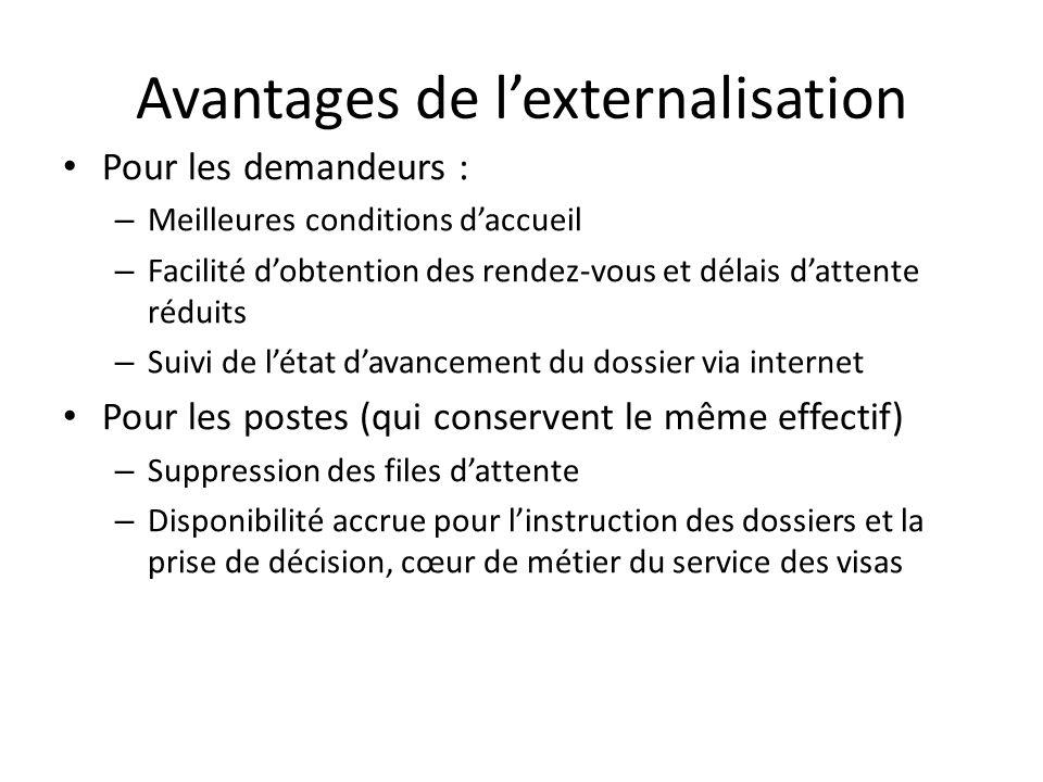Avantages de l'externalisation Pour les demandeurs : – Meilleures conditions d'accueil – Facilité d'obtention des rendez-vous et délais d'attente rédu
