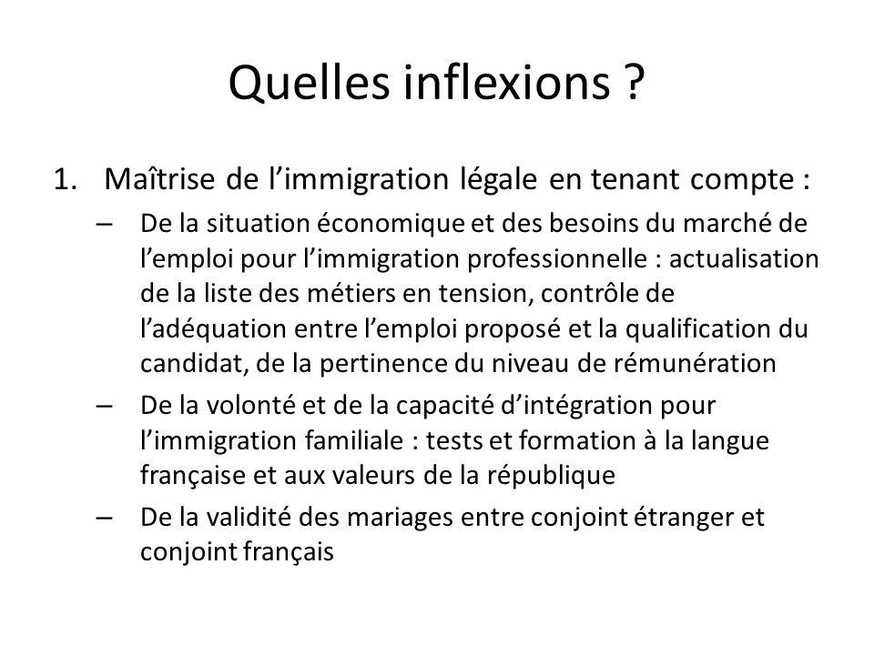 Quelles inflexions ? 1.Maîtrise de l'immigration légale en tenant compte : – De la situation économique et des besoins du marché de l'emploi pour l'im