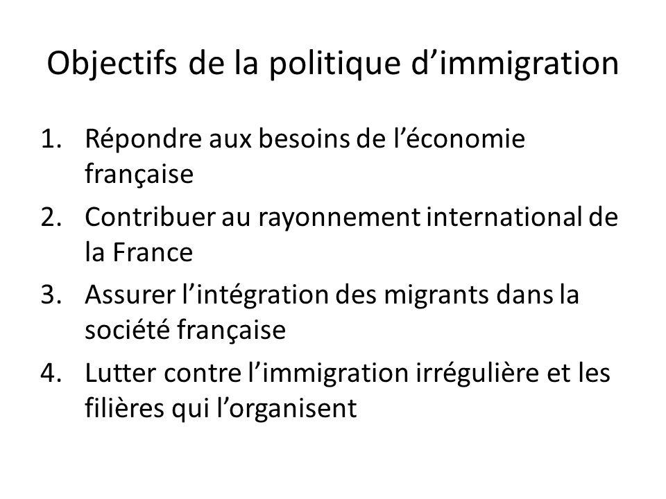 Lien entre politique des visas et politique migratoire Promotion de l'immigration légale maîtrisée – des travailleurs étrangers qualifiés, selon les besoins de l'économie française, – des membres de famille, d'étrangers ou de français résidant en France, dans des conditions propices à leur intégration – des étudiants étrangers aptes à suivre avec succès un cursus supérieur en France