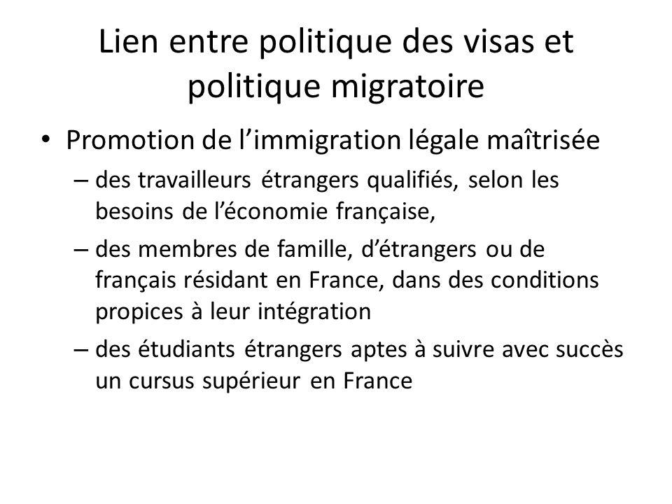 Lien entre politique des visas et politique migratoire Promotion de l'immigration légale maîtrisée – des travailleurs étrangers qualifiés, selon les b