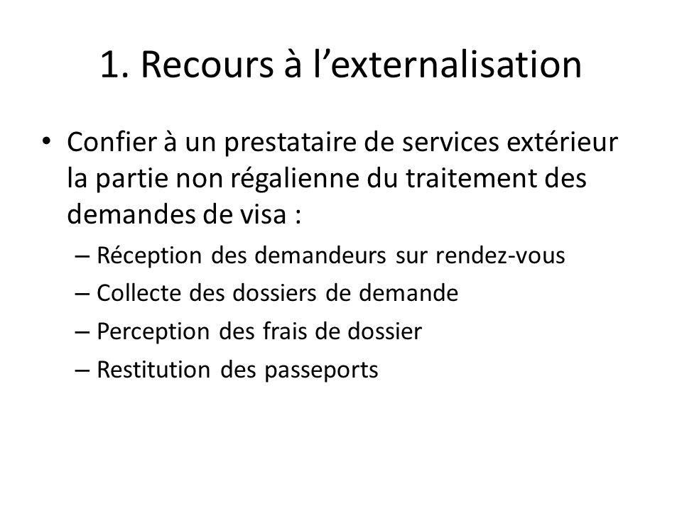1. Recours à l'externalisation Confier à un prestataire de services extérieur la partie non régalienne du traitement des demandes de visa : – Réceptio