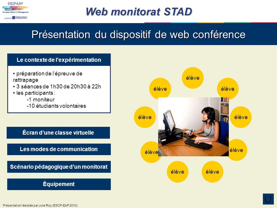 Web monitorat STAD Présentation réalisée par Julie Roy (ESCP-EAP 2010) Présentation du dispositif de web conférence élève moniteur élève Écran d'une classe virtuelle zone de menu webcam utilisateurs connectés espace de présentation et de travail chat