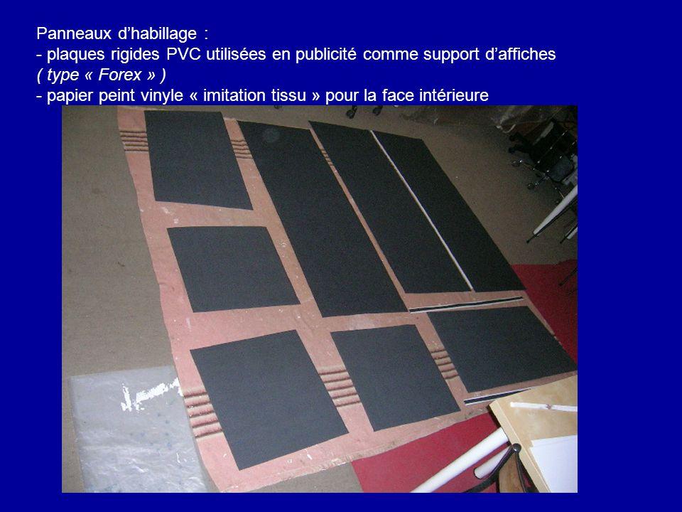 Panneaux d'habillage : - plaques rigides PVC utilisées en publicité comme support d'affiches ( type « Forex » ) - papier peint vinyle « imitation tissu » pour la face intérieure