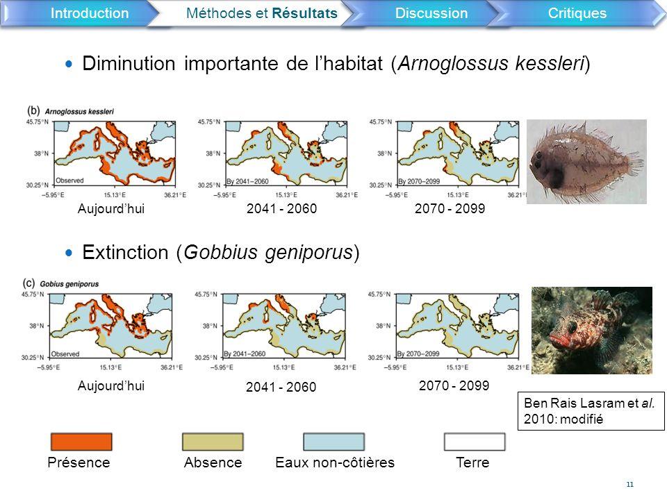 Diminution importante de l'habitat (Arnoglossus kessleri) Extinction (Gobbius geniporus) IntroductionMéthodes et RésultatsDiscussionCritiques Présence Absence Eaux non-côtières Terre 11 Ben Rais Lasram et al.