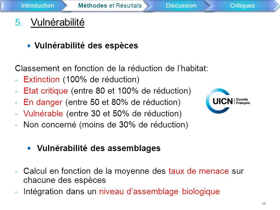 5. Vulnérabilité Vulnérabilité des espèces Classement en fonction de la réduction de l'habitat: - Extinction (100% de réduction) - Etat critique (entr