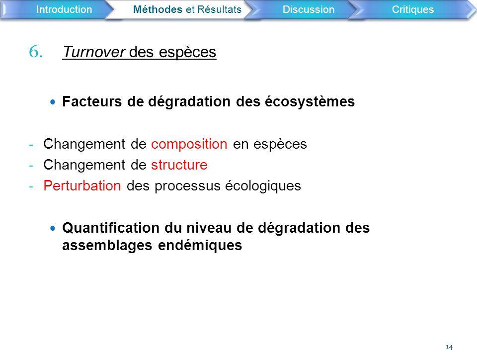 6. Turnover des espèces Facteurs de dégradation des écosystèmes - Changement de composition en espèces - Changement de structure - Perturbation des pr