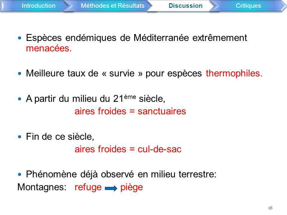 Espèces endémiques de Méditerranée extrêmement menacées. Meilleure taux de « survie » pour espèces thermophiles. A partir du milieu du 21 ème siècle,