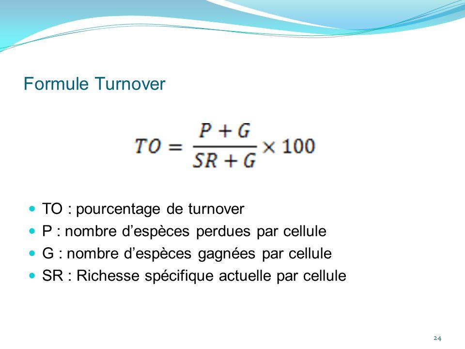 Formule Turnover TO : pourcentage de turnover P : nombre d'espèces perdues par cellule G : nombre d'espèces gagnées par cellule SR : Richesse spécifique actuelle par cellule 24
