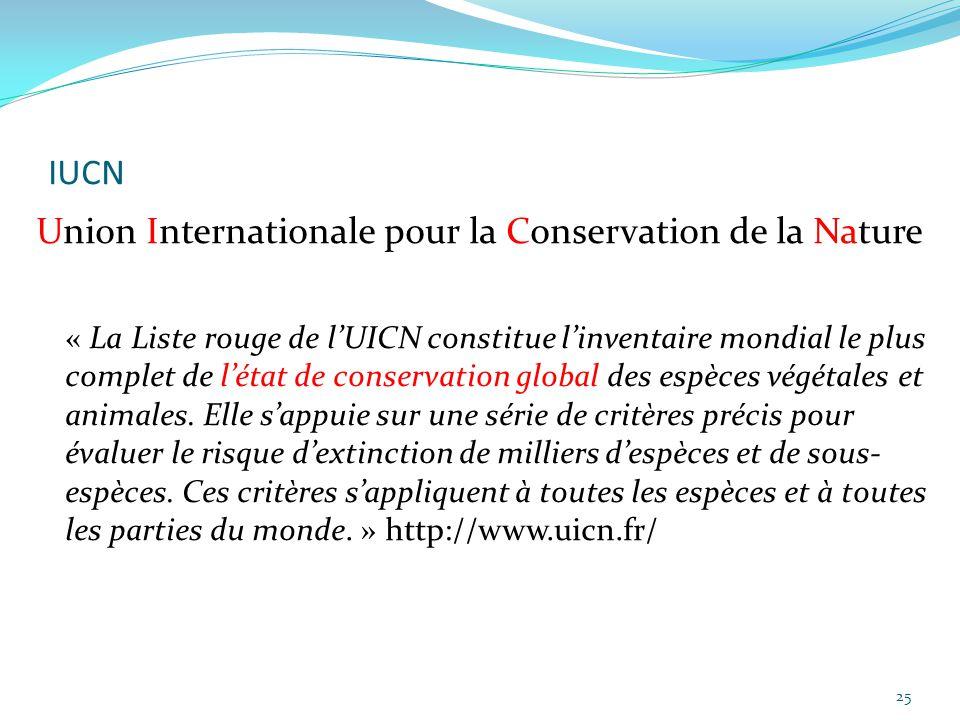 IUCN Union Internationale pour la Conservation de la Nature « La Liste rouge de l'UICN constitue l'inventaire mondial le plus complet de l'état de conservation global des espèces végétales et animales.