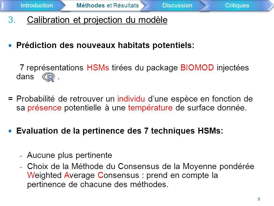 3. Calibration et projection du modèle Prédiction des nouveaux habitats potentiels: 7 représentations HSMs tirées du package BIOMOD injectées dans. =