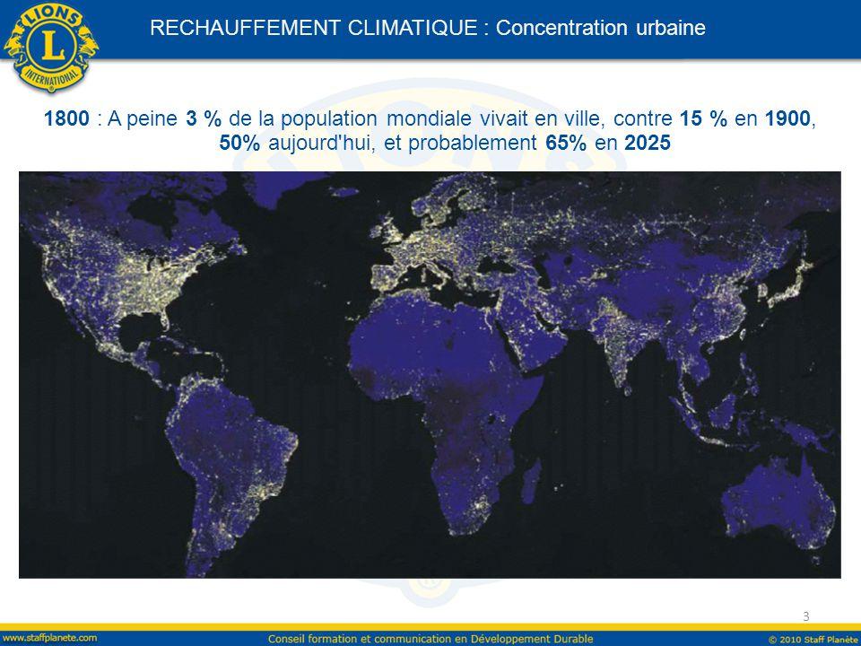 RECHAUFFEMENT CLIMATIQUE : Concentration urbaine 1800 : A peine 3 % de la population mondiale vivait en ville, contre 15 % en 1900, 50% aujourd hui, et probablement 65% en 2025 3