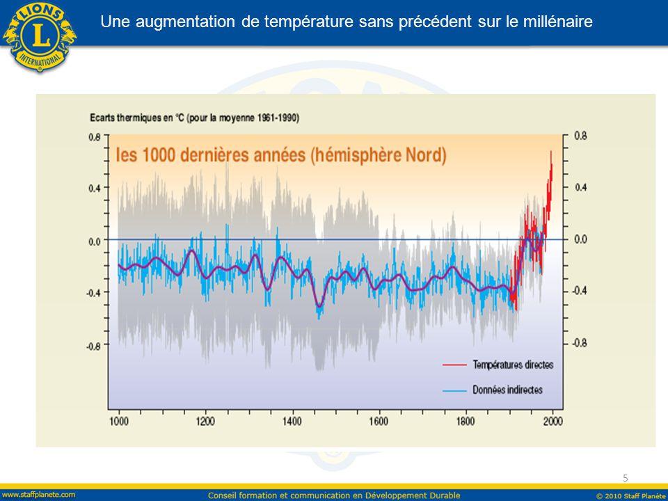 Une augmentation de température sans précédent sur le millénaire 5