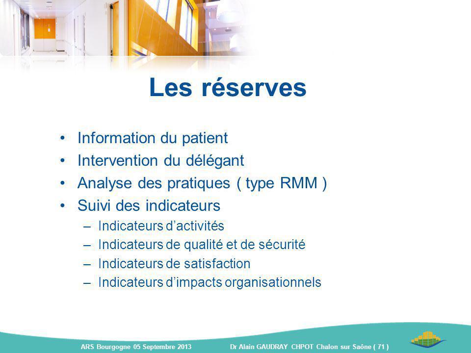 Les réserves Information du patient Intervention du délégant Analyse des pratiques ( type RMM ) Suivi des indicateurs –Indicateurs d'activités –Indica