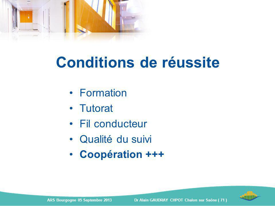 Conditions de réussite Formation Tutorat Fil conducteur Qualité du suivi Coopération +++ ARS Bourgogne 05 Septembre 2013 Dr Alain GAUDRAY CHPOT Chalon