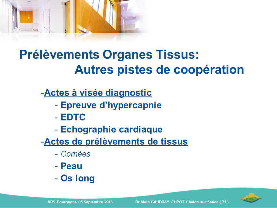 Prélèvements Organes Tissus: Autres pistes de coopération -Actes à visée diagnostic - Epreuve d'hypercapnie - EDTC - Echographie cardiaque -Actes de p