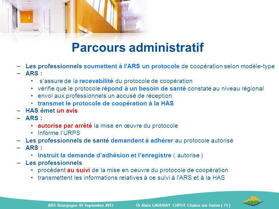 Parcours administratif –Les professionnels soumettent à l'ARS un protocole de coopération selon modèle-type –ARS : s'assure de la recevabilité du prot