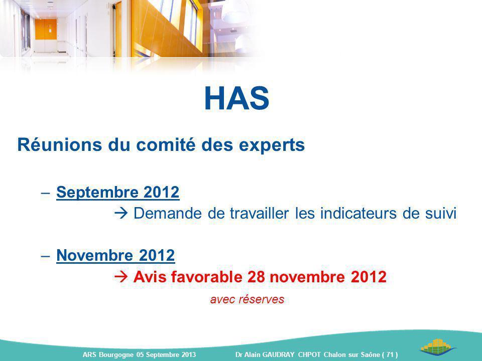 HAS Réunions du comité des experts –Septembre 2012  Demande de travailler les indicateurs de suivi –Novembre 2012  Avis favorable 28 novembre 2012 a