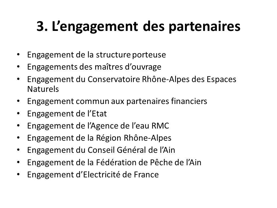 3. L'engagement des partenaires Engagement de la structure porteuse Engagements des maîtres d'ouvrage Engagement du Conservatoire Rhône-Alpes des Espa