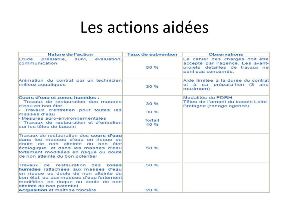 LES OUTILS DES CONSEILS REGIONAUX LES CONTRATS DE BASSIN