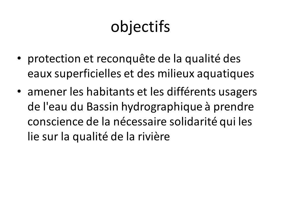 objectifs protection et reconquête de la qualité des eaux superficielles et des milieux aquatiques amener les habitants et les différents usagers de l