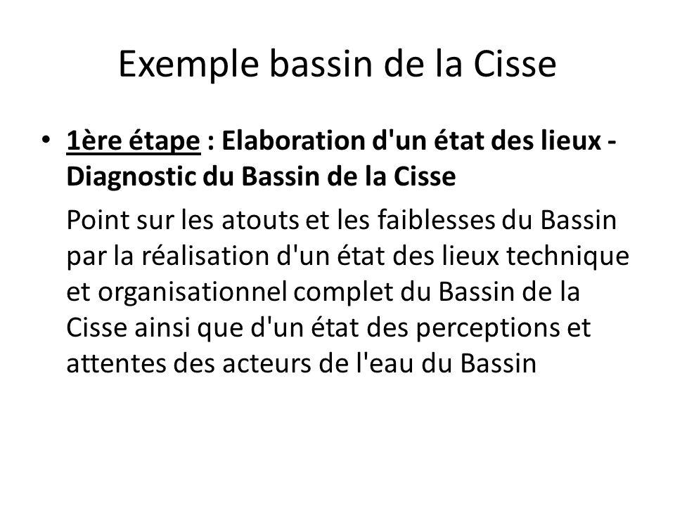 Exemple bassin de la Cisse 1ère étape : Elaboration d'un état des lieux - Diagnostic du Bassin de la Cisse Point sur les atouts et les faiblesses du B