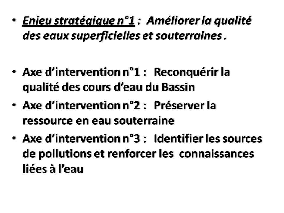 Enjeu stratégique n°1 : Améliorer la qualité des eaux superficielles et souterraines. Enjeu stratégique n°1 : Améliorer la qualité des eaux superficie