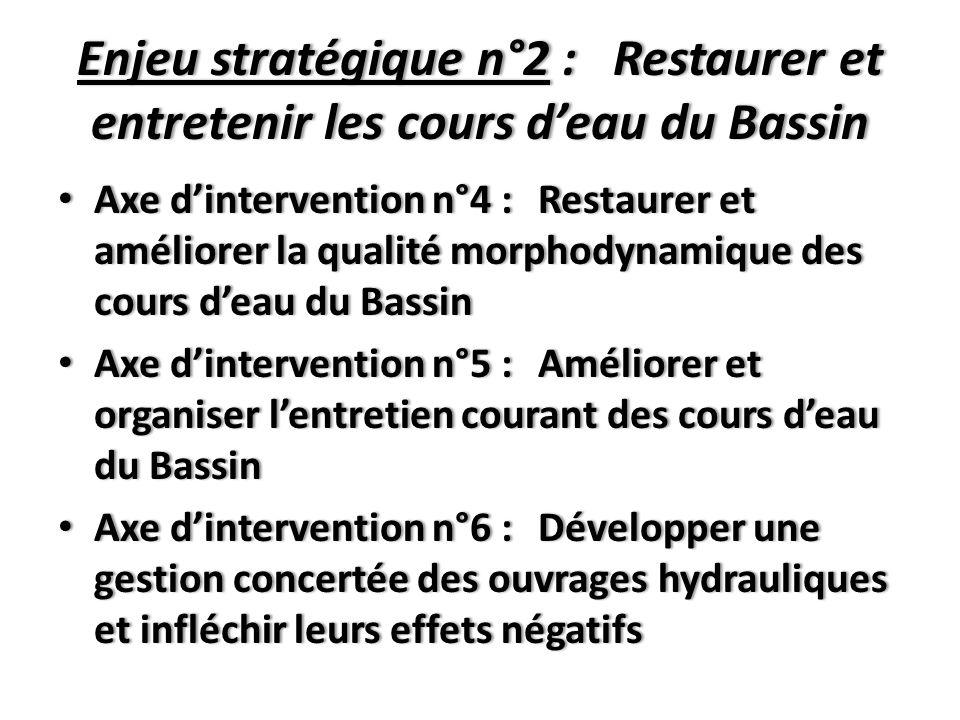 Enjeu stratégique n°2 : Restaurer et entretenir les cours d'eau du Bassin Axe d'intervention n°4 : Restaurer et améliorer la qualité morphodynamique d