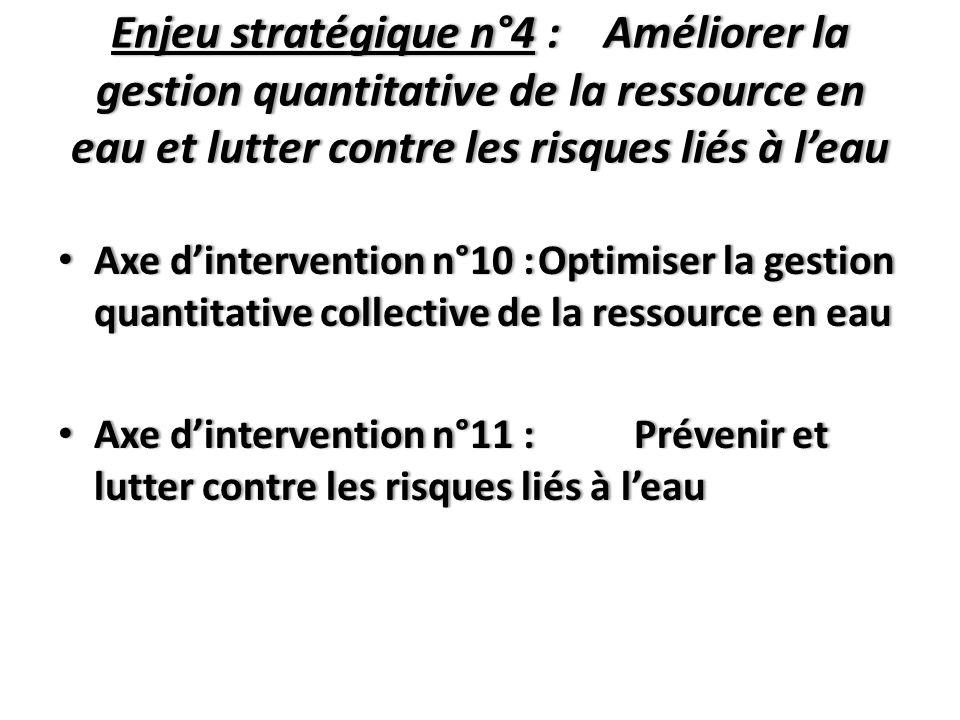 Enjeu stratégique n°4 : Améliorer la gestion quantitative de la ressource en eau et lutter contre les risques liés à l'eau Axe d'intervention n°10 :Op