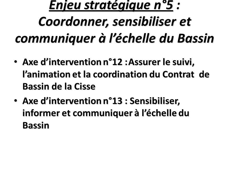 Enjeu stratégique n°5 : Coordonner, sensibiliser et communiquer à l'échelle du Bassin Axe d'intervention n°12 :Assurer le suivi, l'animation et la coo