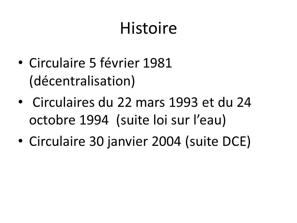 Histoire Circulaire 5 février 1981 (décentralisation) Circulaires du 22 mars 1993 et du 24 octobre 1994 (suite loi sur l'eau) Circulaire 30 janvier 20