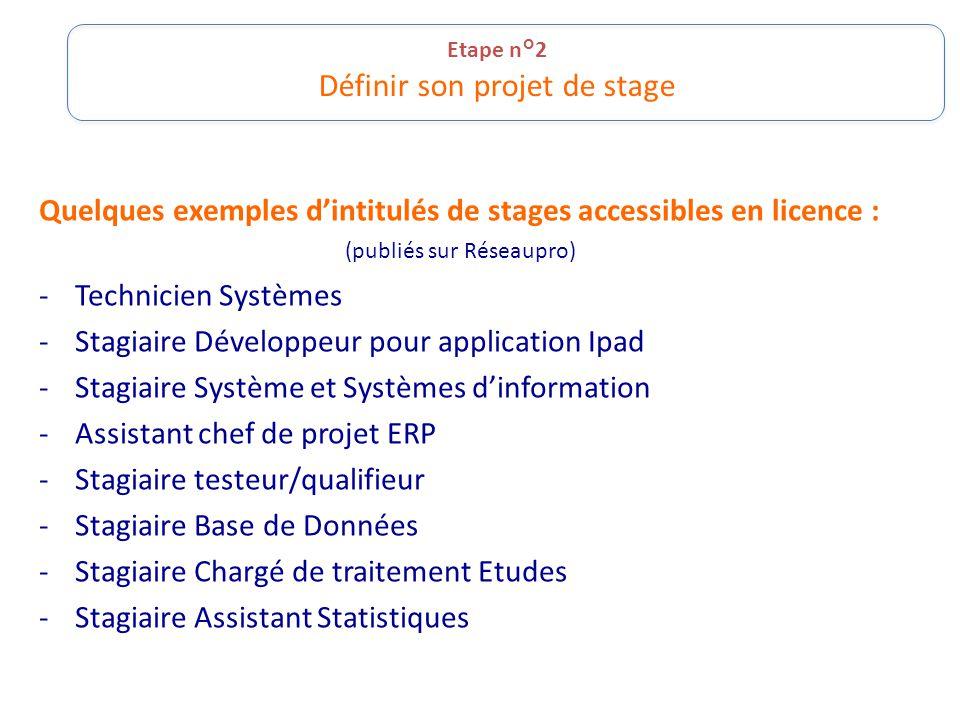 Etape n°2 Définir son projet de stage Quelques exemples d'intitulés de stages accessibles en licence : (publiés sur Réseaupro) -Technicien Systèmes -S