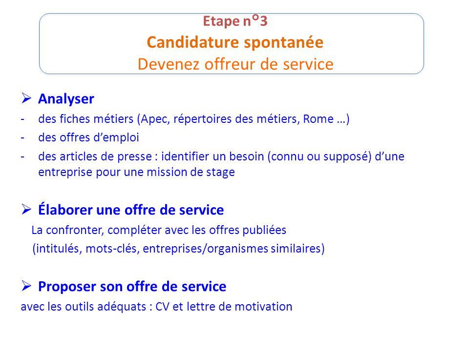Etape n°3 Candidature spontanée Devenez offreur de service  Analyser -des fiches métiers (Apec, répertoires des métiers, Rome …) -des offres d'emploi