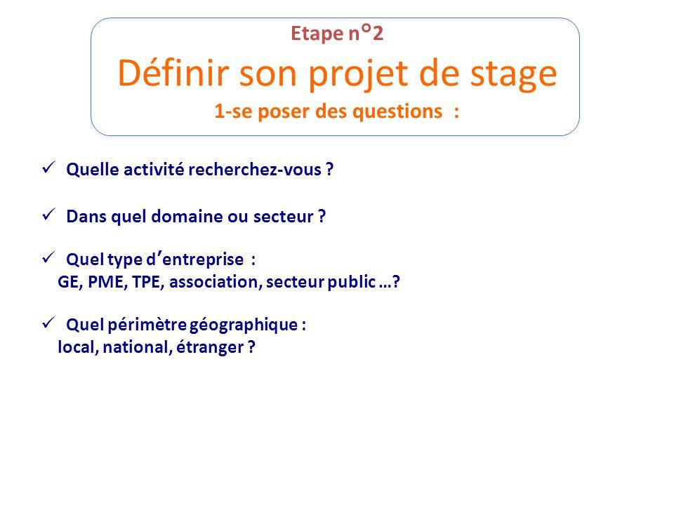 Etape n°2 Définir son projet de stage 1-se poser des questions : Quelle activité recherchez-vous ? Dans quel domaine ou secteur ? Quel type d'entrepri