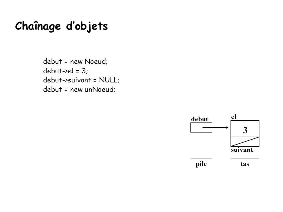 debut = new Noeud; debut->el = 3; debut->suivant = NULL; debut = new unNoeud; debut el suivant taspile 3 Chaînage d'objets