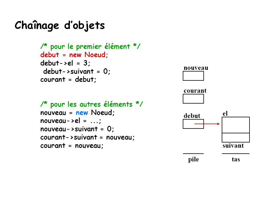 debut el suivant taspile nouveau courant /* pour le premier élément */ debut = new Noeud; debut->el = 3; debut->suivant = 0; courant = debut; /* pour