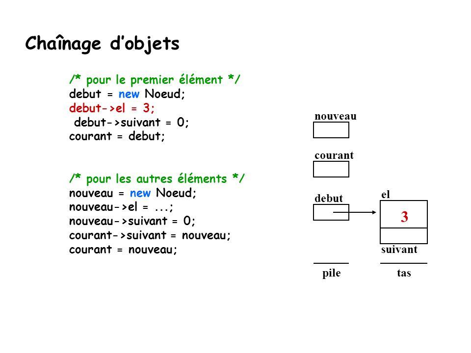 debut el suivant taspile 3 nouveau courant /* pour le premier élément */ debut = new Noeud; debut->el = 3; debut->suivant = 0; courant = debut; /* pou