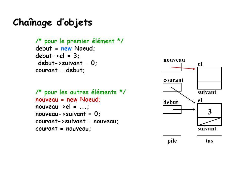 debut el suivant taspile 3 nouveau courant el suivant Chaînage d'objets /* pour le premier élément */ debut = new Noeud; debut->el = 3; debut->suivant