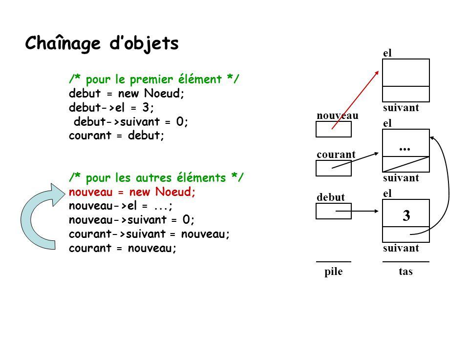 debut el suivant taspile 3 nouveau courant el suivant 3... el suivant Chaînage d'objets /* pour le premier élément */ debut = new Noeud; debut->el = 3
